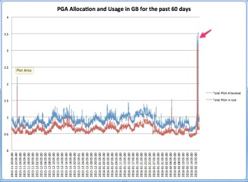 pga_issue_image_2_60dayUsage